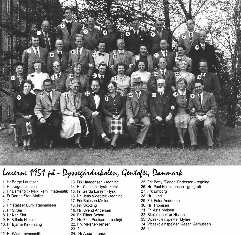 skolen under andre verdenskrig